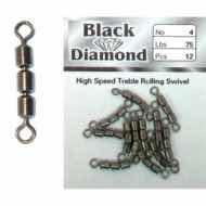 BLACK DIAMOND ΣΤΡΙΦΤΑΡΙ ΤΡΙΠΛΟ